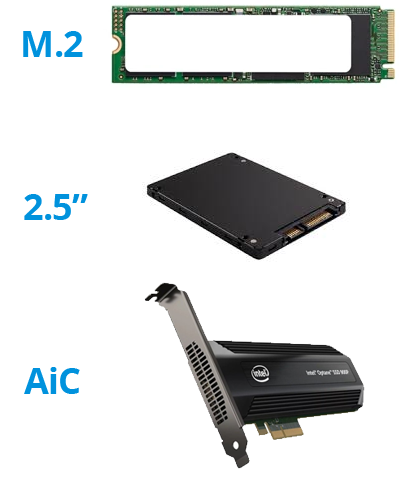 Visual representation of all three common SSD form factors, M.2, 2.5 inch and Add-in-Card