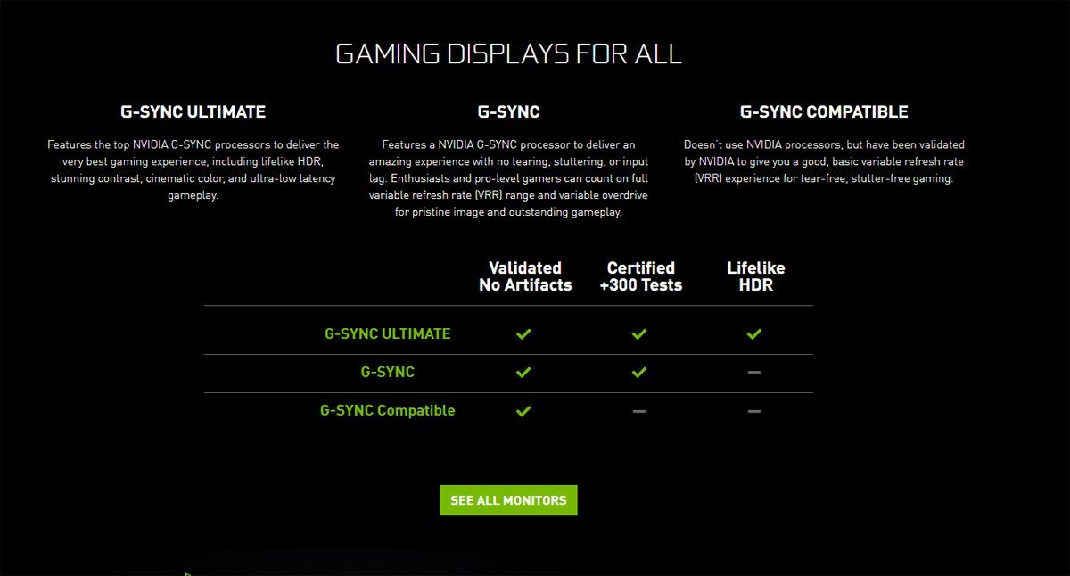 A table showing the three versions of G-SYNC and their benefits