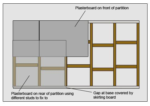 Diagram showing mounting on a stud wall from DIYDoctor.org.uk