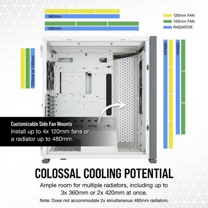 Cooling space and fan options of the Corsair 7000D Airflow