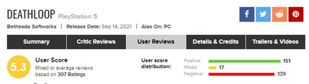 Deathloop user rating of 5.3 on Metacritic for PlayStation 5.