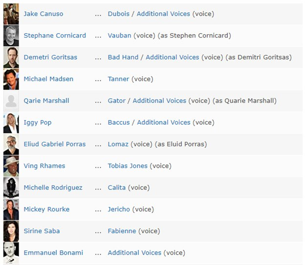 The IMDB cast list for Reflections/Infogrames Driv3r, featuring celebrities such as Iggy Pop, Mickey Rourke, and Michelle Rodriguez.