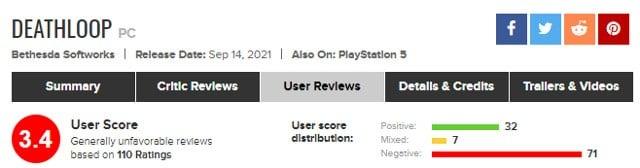 Deathloop user rating 3.4 on Metacritic for PC.
