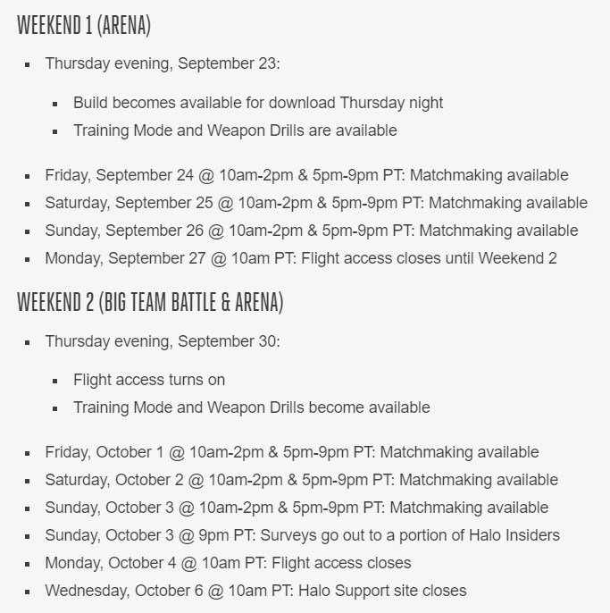 The plan for each play session of the weekend.