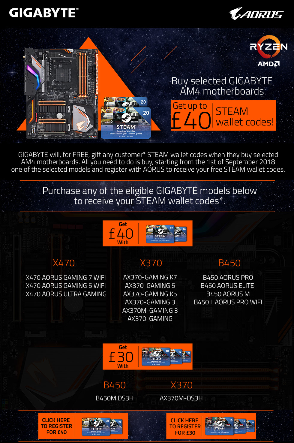 GIGABYTE Steam Promo