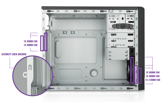 Cooler Master E500L Ventilation Options