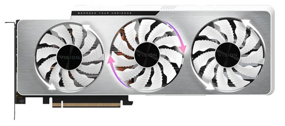 Side profile of graphics card with arrows indicating spin direction of fans