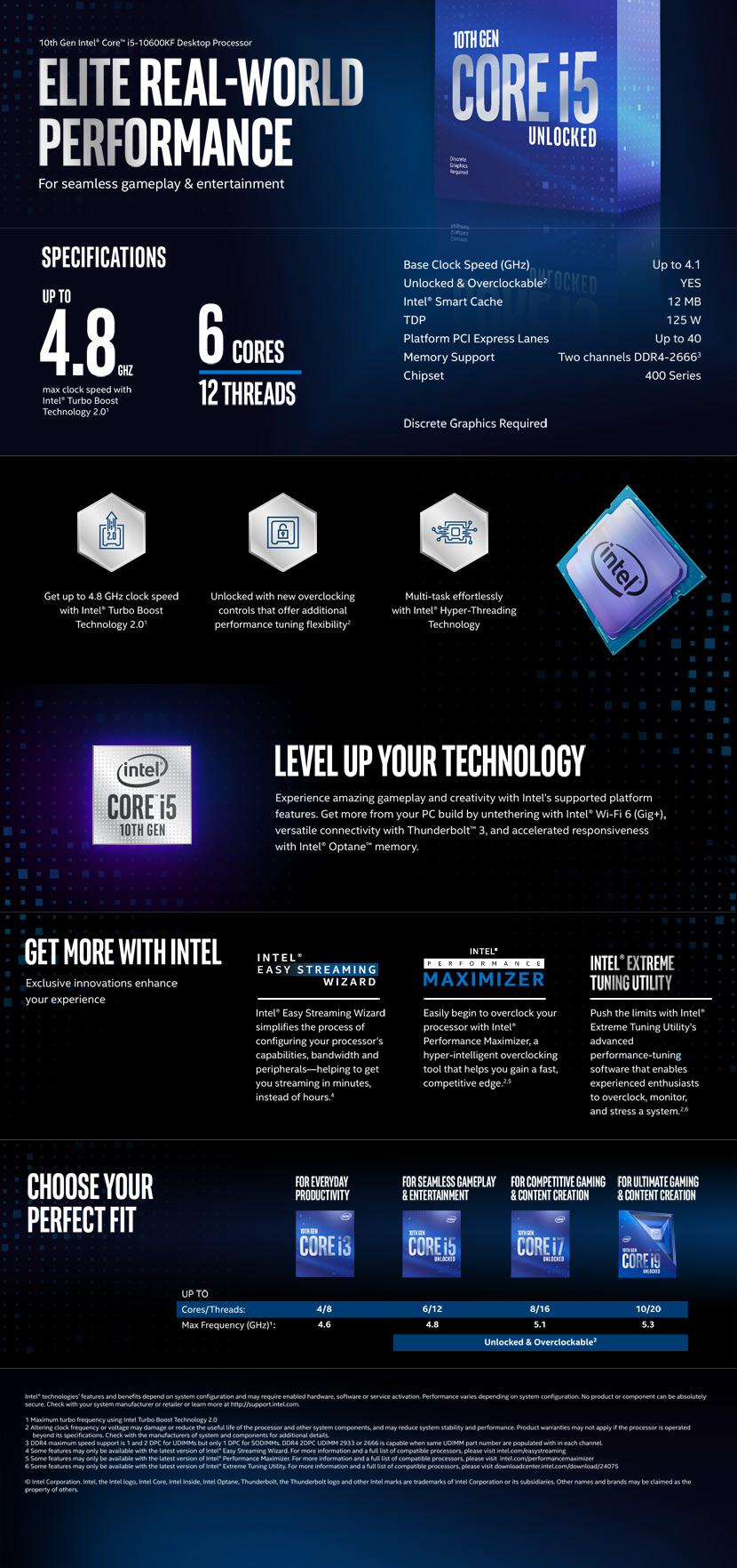 Intel Core i5-10600KF