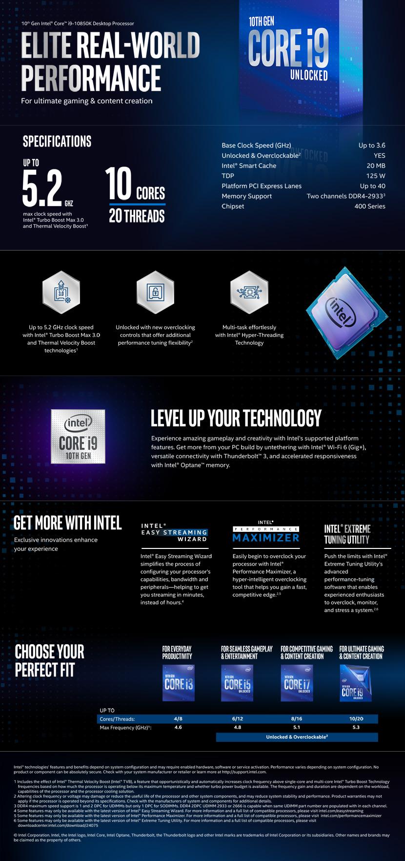 Intel Core i5-10850K