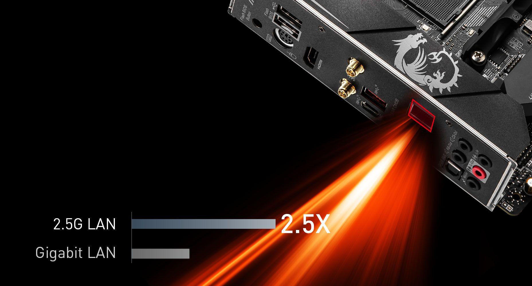 MSI MPG B550I GAMING EDGE MAX WIFI MAXIMIUM DATA TRANSFER WITH 2.5G LAN