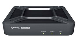 Synology VisualStation VS960HD Ultra-Compact PC-Less Surveillance Management System