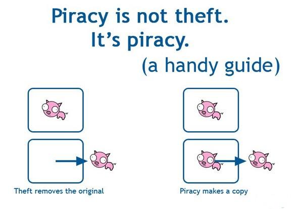 Piracy - A Handy Guide.